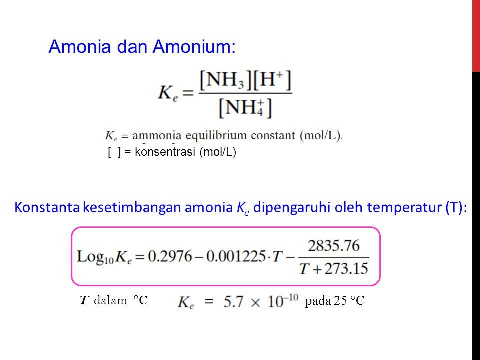 Amonia dan Amonium: [ ] = konsentrasi (mol/L) Konstanta kesetimbangan amonia K e dipengaruhi oleh temperatur (T): T dalam  C pada 25  C