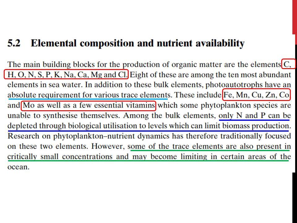 C  biomass-limiting nutrients: membatasi produksi biomass  rate-limiting nutrients: membatasi laju produktivitas primer