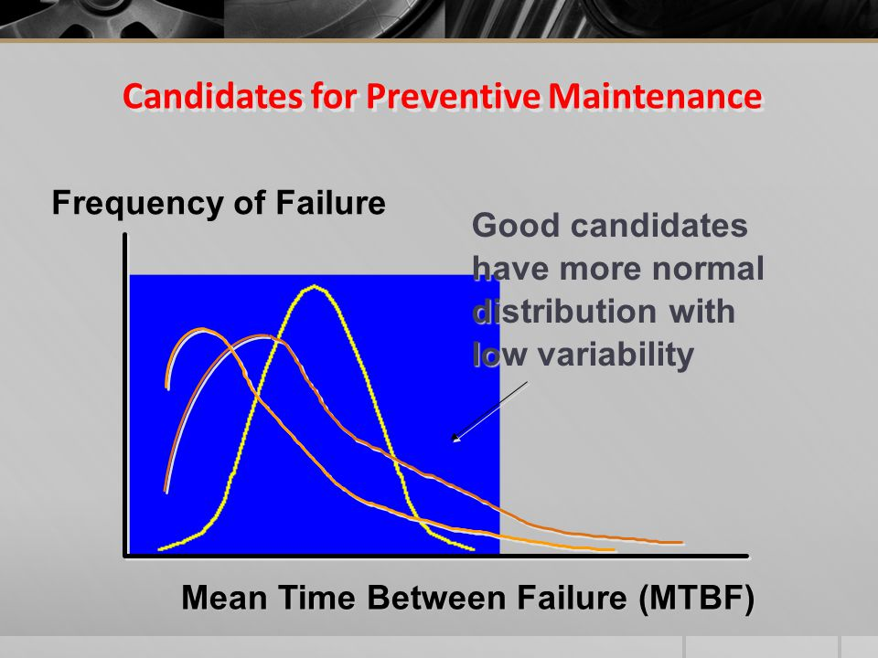 Candidates for Preventive Maintenance Mean Time Between Failure (MTBF) Frequency of Failure Good candidates have more normal distribution with low var