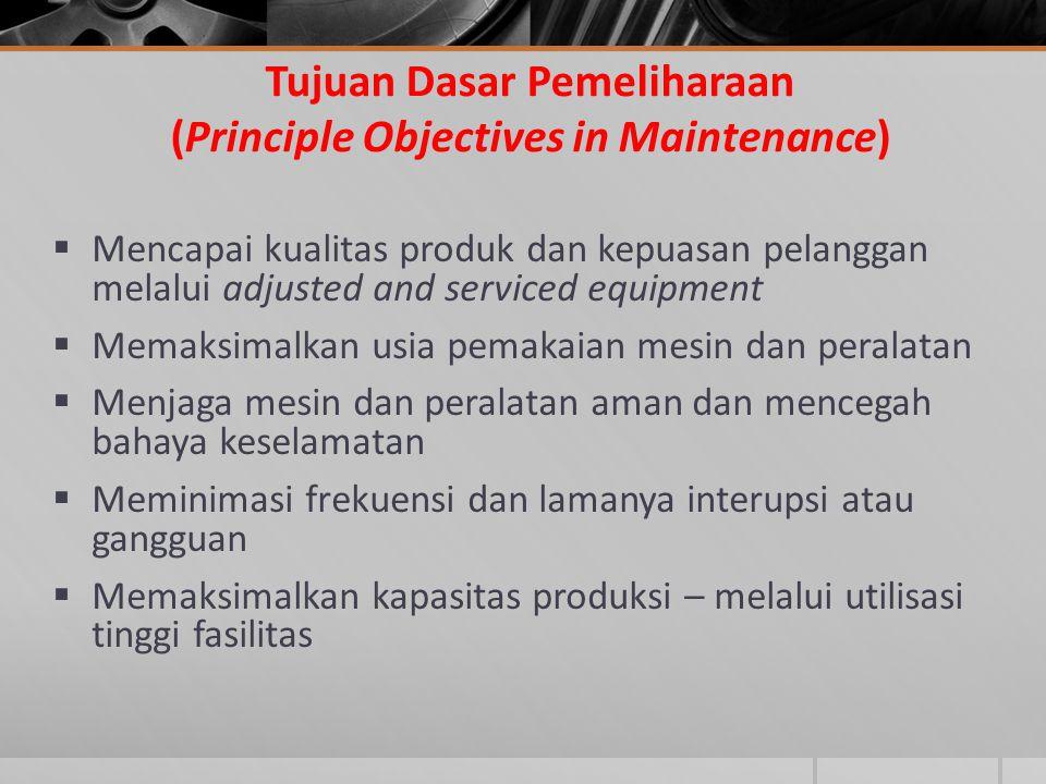 Tujuan Dasar Pemeliharaan (Principle Objectives in Maintenance)  Mencapai kualitas produk dan kepuasan pelanggan melalui adjusted and serviced equipm