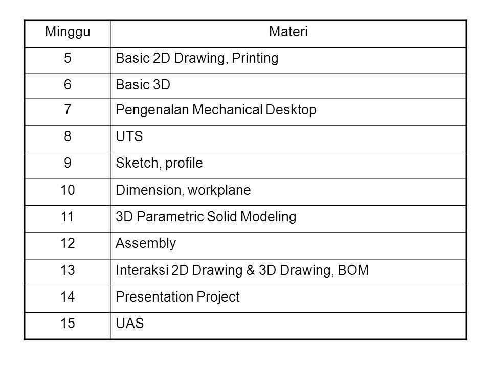 MingguMateri 5Basic 2D Drawing, Printing 6Basic 3D 7Pengenalan Mechanical Desktop 8UTS 9Sketch, profile 10Dimension, workplane 113D Parametric Solid Modeling 12Assembly 13Interaksi 2D Drawing & 3D Drawing, BOM 14Presentation Project 15UAS