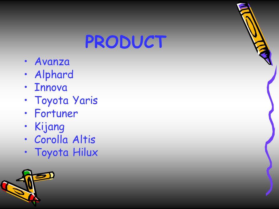 PRODUCT Avanza Alphard Innova Toyota Yaris Fortuner Kijang Corolla Altis Toyota Hilux