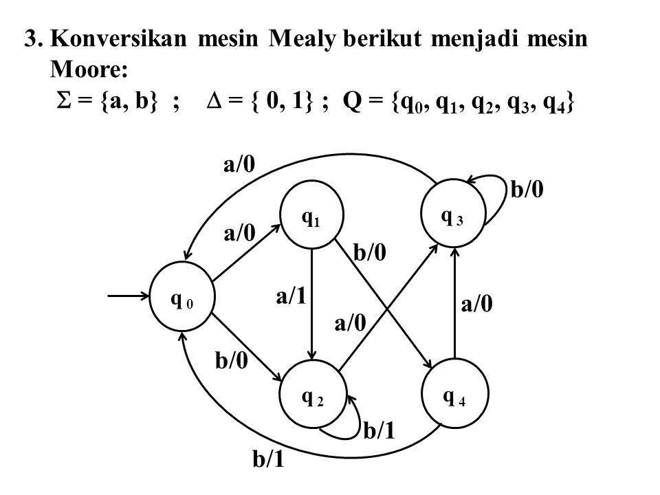 3. Konversikan mesin Mealy berikut menjadi mesin Moore:  = {a, b} ;  = { 0, 1} ; Q = {q 0, q 1, q 2, q 3, q 4 } q 4 b/1 q 3 b/1 a/1 b/0 q 2 q1q1 q 0