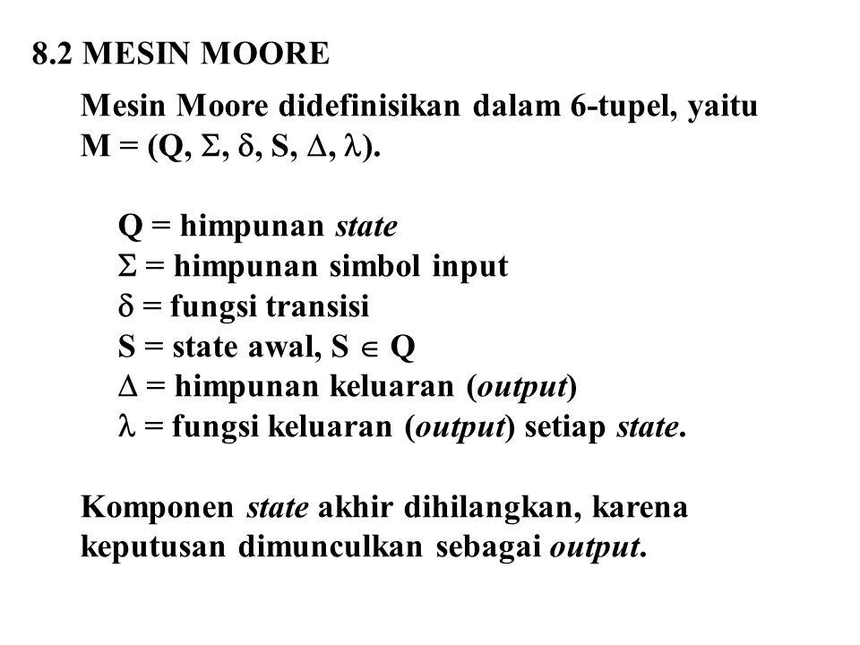 8.2 MESIN MOORE Mesin Moore didefinisikan dalam 6-tupel, yaitu M = (Q, , , S, , ).