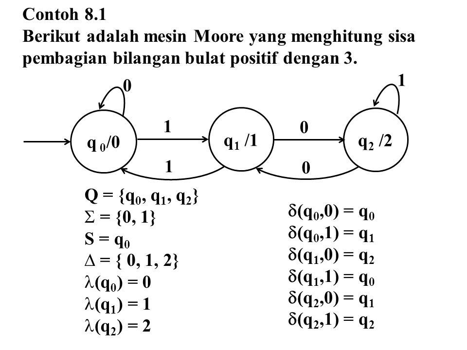 Contoh 8.1 Berikut adalah mesin Moore yang menghitung sisa pembagian bilangan bulat positif dengan 3. q 0 /0 q 1 /1 0 q 2 /2 1 1 0 0 1 Q = {q 0, q 1,