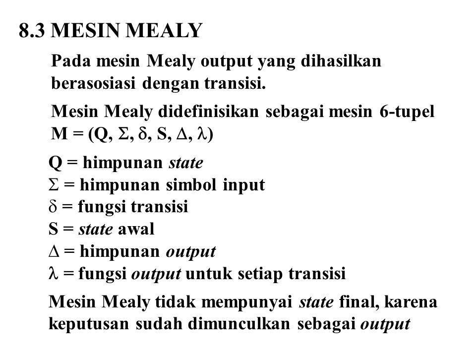 8.3 MESIN MEALY Pada mesin Mealy output yang dihasilkan berasosiasi dengan transisi. Mesin Mealy didefinisikan sebagai mesin 6-tupel M = (Q, , , S,