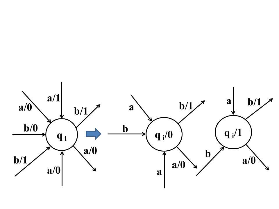 q i a/0 a/1 b/0 a/0 b/1 a/0 q i /1 b a q i /0 b a a a/0 b/1 a/0