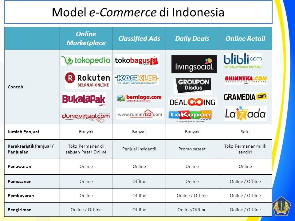 Model e-Commerce di Indonesia Online Marketplace Classified AdsDaily DealsOnline Retail Contoh Jumlah PenjualBanyak Satu Karakteristik Penjual / Penju