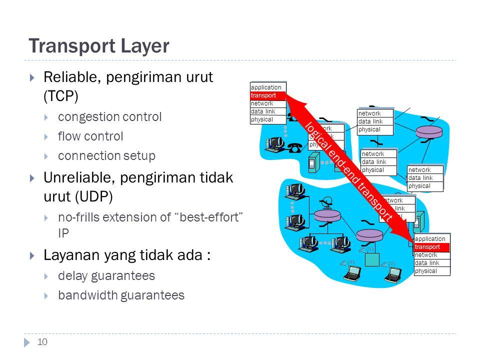 Transport Layer 10  Reliable, pengiriman urut (TCP)  congestion control  flow control  connection setup  Unreliable, pengiriman tidak urut (UDP)