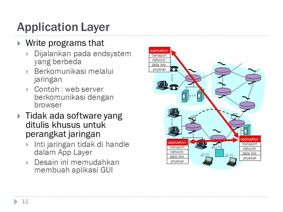 Application Layer 11  Write programs that  Dijalankan pada endsystem yang berbeda  Berkomunikasi melalui jaringan  Contoh : web server berkomunika