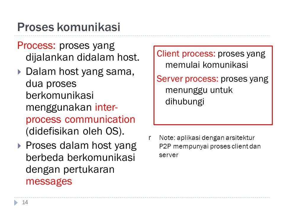 Proses komunikasi 14 Process: proses yang dijalankan didalam host.  Dalam host yang sama, dua proses berkomunikasi menggunakan inter- process communi