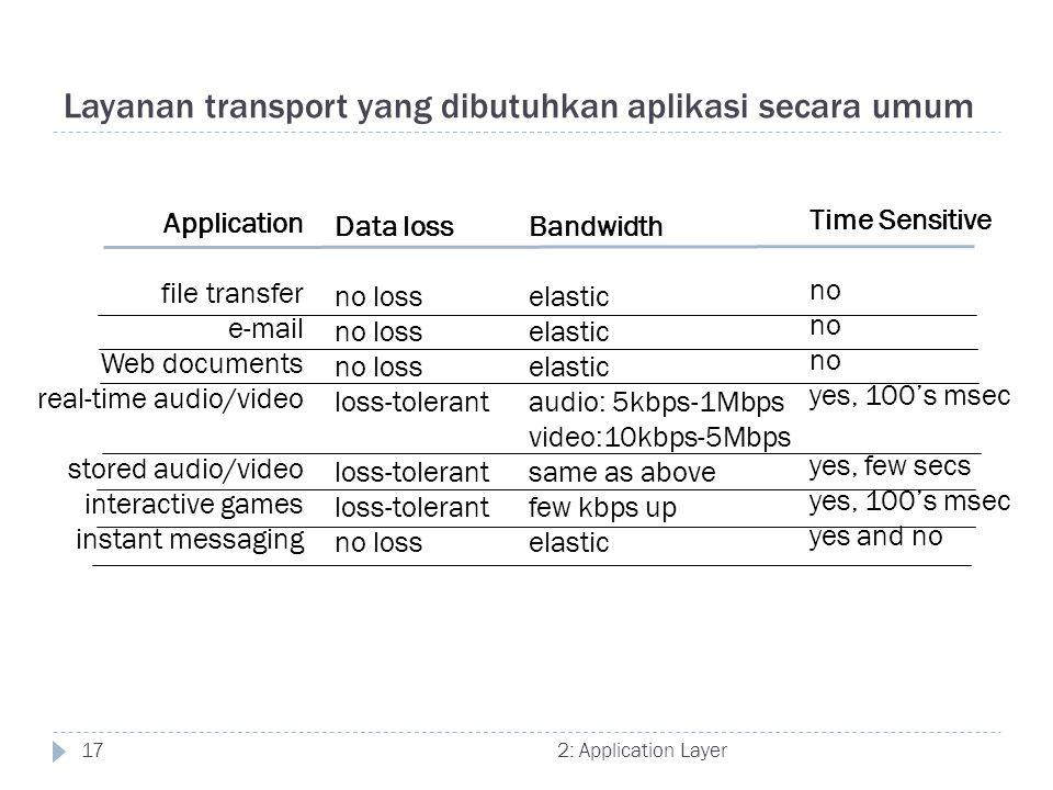 Layanan transport yang dibutuhkan aplikasi secara umum 2: Application Layer17 Application file transfer e-mail Web documents real-time audio/video sto