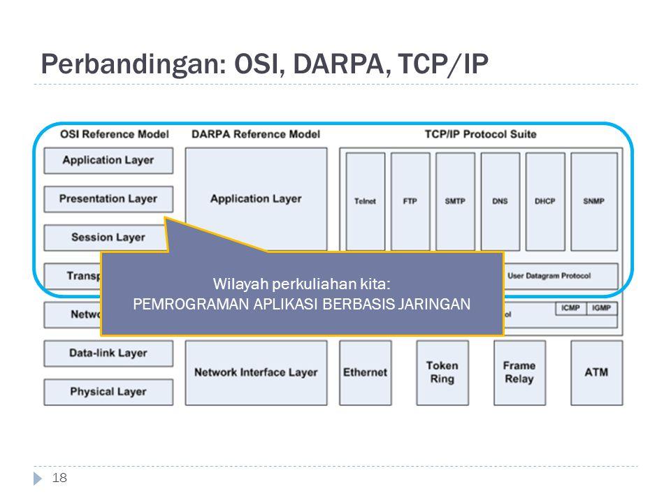 Perbandingan: OSI, DARPA, TCP/IP 18 Wilayah perkuliahan kita: PEMROGRAMAN APLIKASI BERBASIS JARINGAN