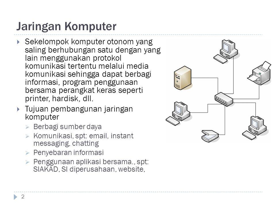 Jaringan Komputer  Sekelompok komputer otonom yang saling berhubungan satu dengan yang lain menggunakan protokol komunikasi tertentu melalui media ko