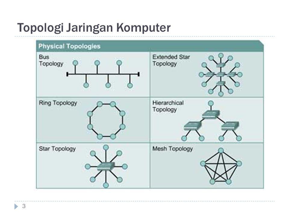 Topologi Jaringan Komputer 3