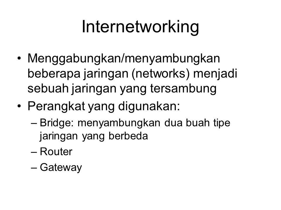 Internetworking Menggabungkan/menyambungkan beberapa jaringan (networks) menjadi sebuah jaringan yang tersambung Perangkat yang digunakan: –Bridge: menyambungkan dua buah tipe jaringan yang berbeda –Router –Gateway