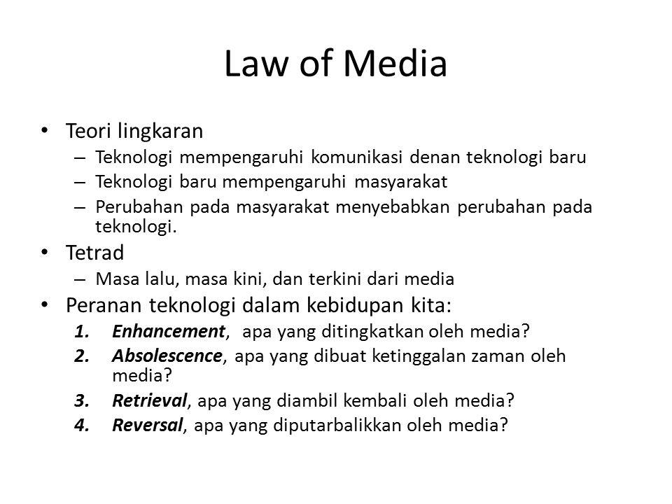 Law of Media Teori lingkaran – Teknologi mempengaruhi komunikasi denan teknologi baru – Teknologi baru mempengaruhi masyarakat – Perubahan pada masyar