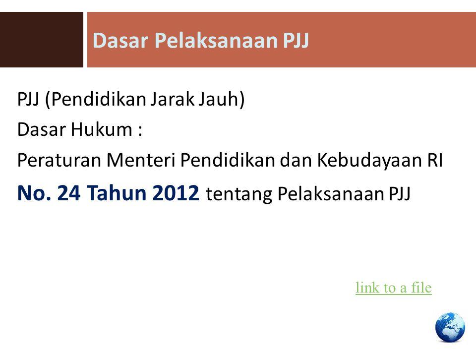 Dasar Pelaksanaan PJJ PJJ (Pendidikan Jarak Jauh) Dasar Hukum : Peraturan Menteri Pendidikan dan Kebudayaan RI No. 24 Tahun 2012 tentang Pelaksanaan P