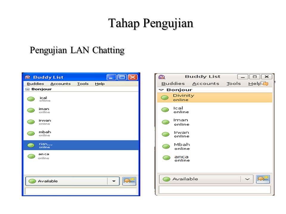 Pengujian LAN Chatting Tahap Pengujian