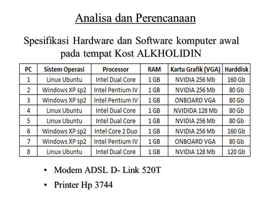 Analisa dan Perencanaan Spesifikasi Hardware dan Software komputer awal pada tempat Kost ALKHOLIDIN Modem ADSL D- Link 520TModem ADSL D- Link 520T Printer Hp 3744Printer Hp 3744