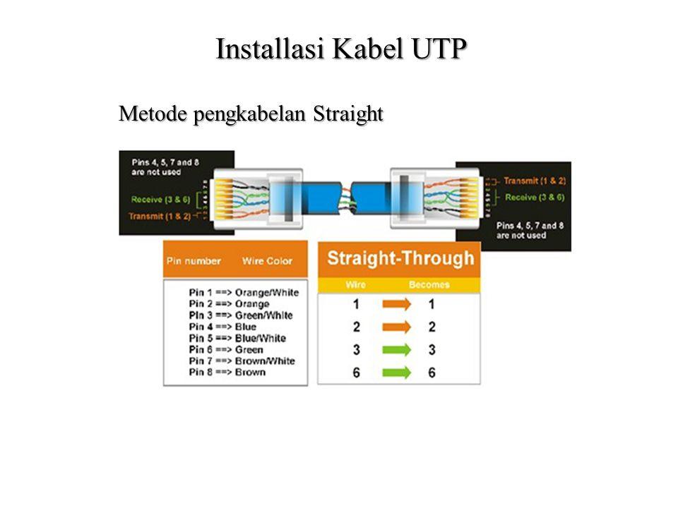 Installasi Kabel UTP Metode pengkabelan Straight Metode pengkabelan Straight