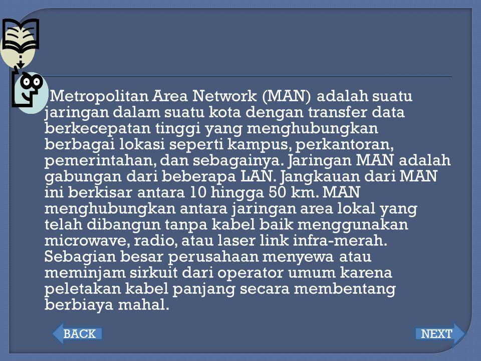 BACKNEXT Metropolitan Area Network (MAN) adalah suatu jaringan dalam suatu kota dengan transfer data berkecepatan tinggi yang menghubungkan berbagai lokasi seperti kampus, perkantoran, pemerintahan, dan sebagainya.