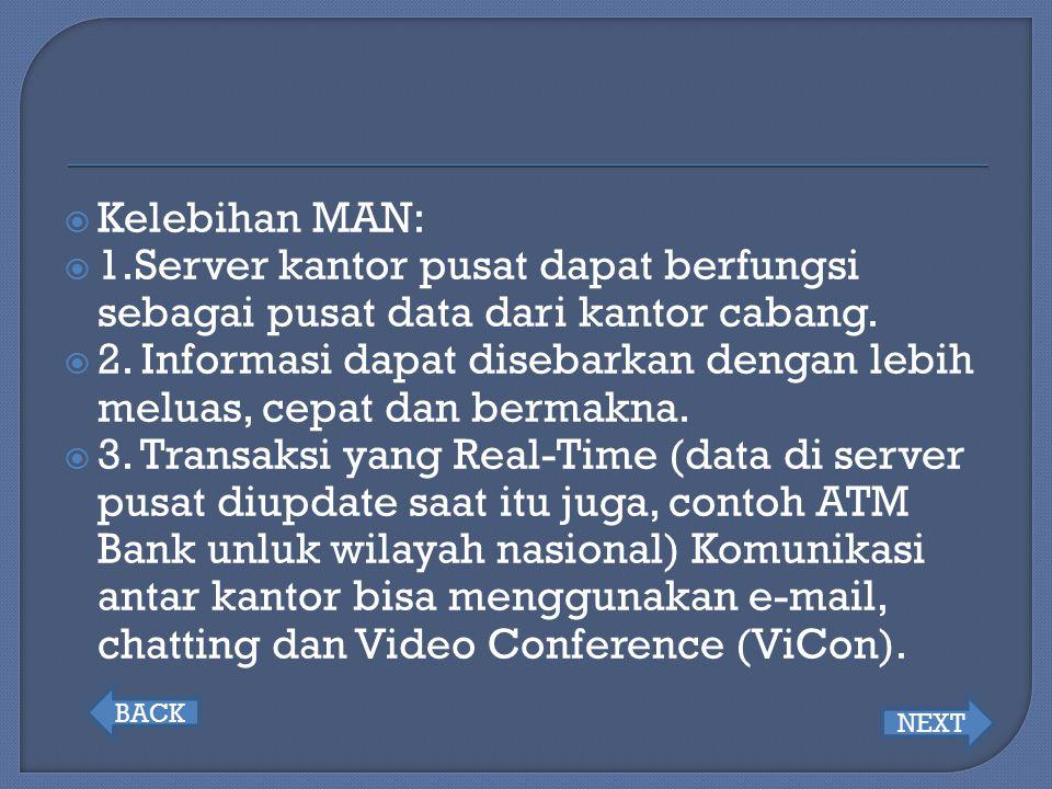  Kelebihan MAN:  1.Server kantor pusat dapat berfungsi sebagai pusat data dari kantor cabang.
