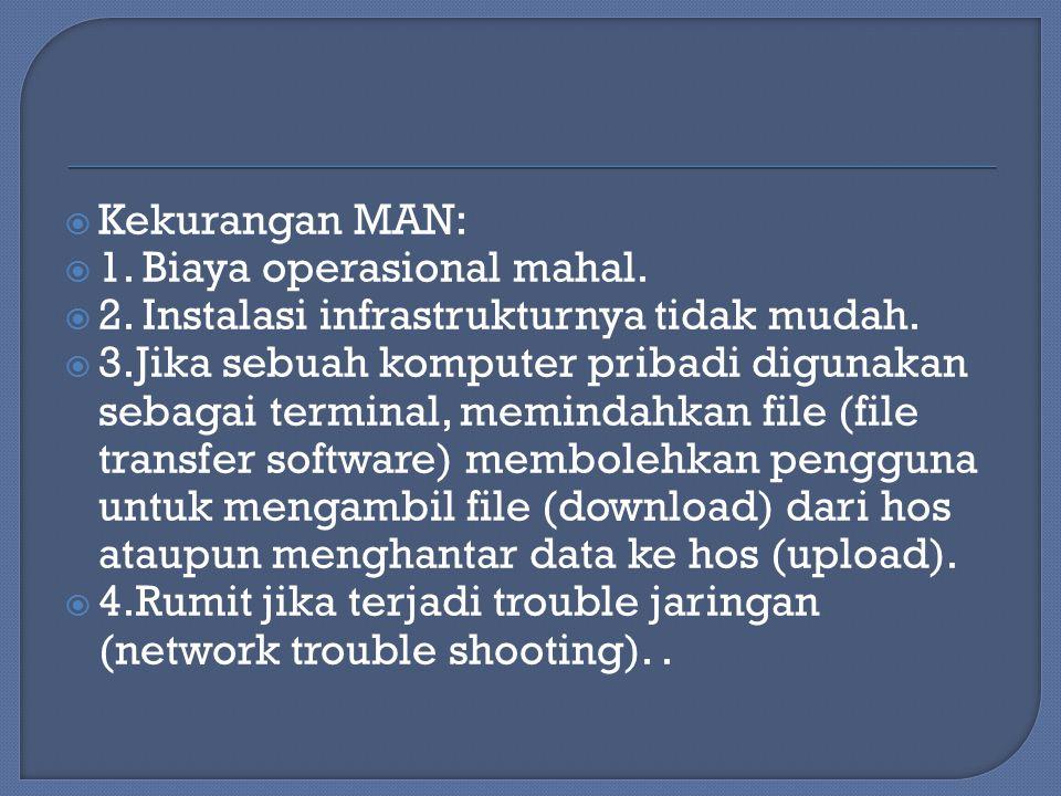  Kekurangan MAN:  1.Biaya operasional mahal.  2.