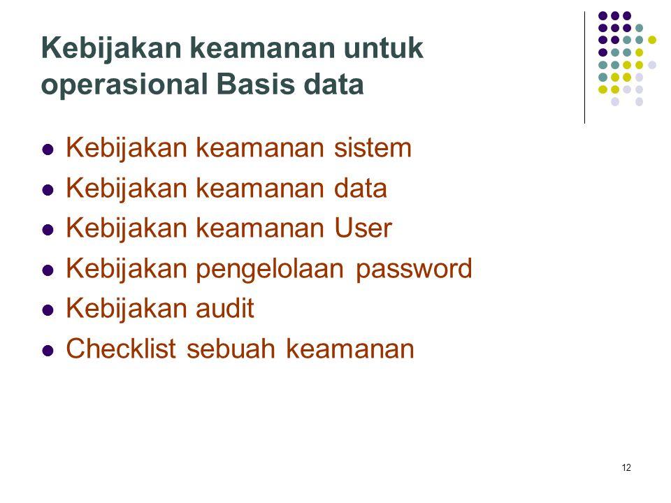Kebijakan keamanan untuk operasional Basis data Kebijakan keamanan sistem Kebijakan keamanan data Kebijakan keamanan User Kebijakan pengelolaan passwo