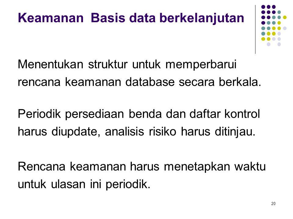 Keamanan Basis data berkelanjutan Menentukan struktur untuk memperbarui rencana keamanan database secara berkala. Periodik persediaan benda dan daftar