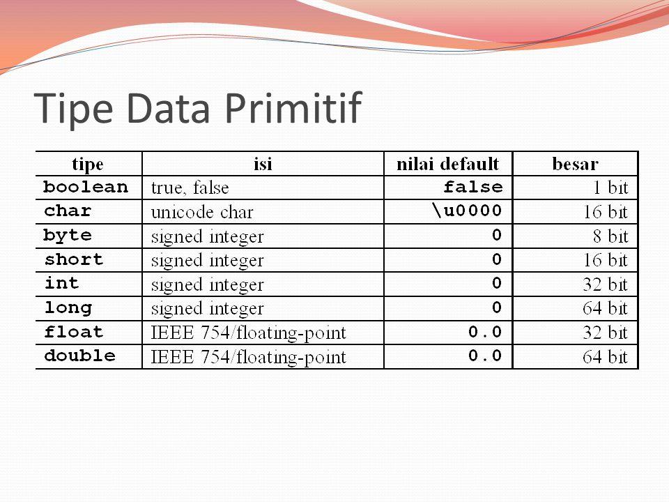Multidimensional Array Array dapat diakses dengan menggunakan lebih dari satu index.