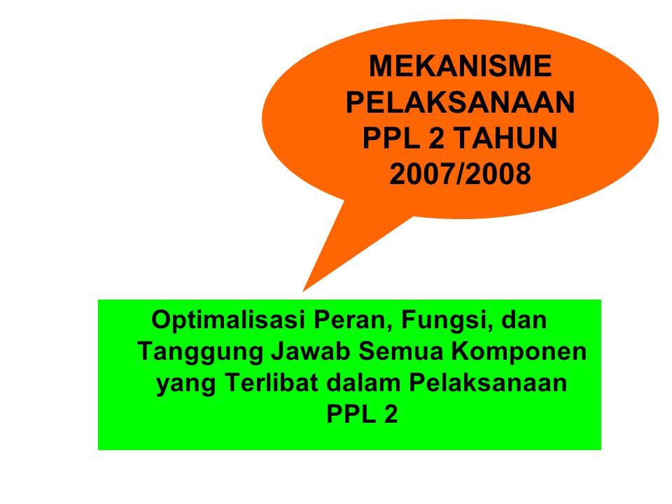 MEKANISME PELAKSANAAN PPL 2 TAHUN 2007/2008 Optimalisasi Peran, Fungsi, dan Tanggung Jawab Semua Komponen yang Terlibat dalam Pelaksanaan PPL 2