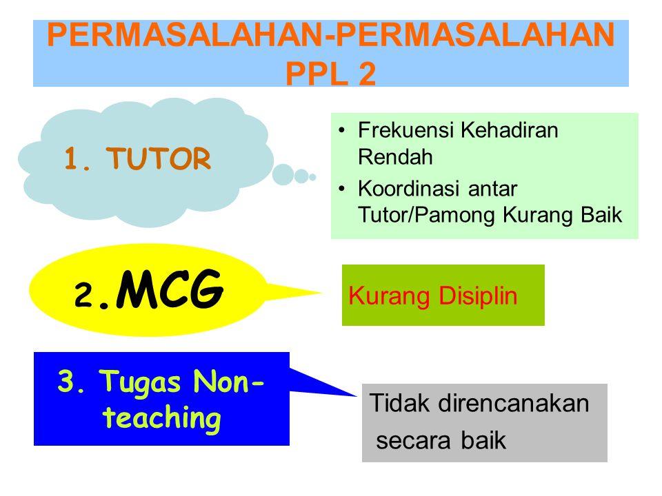 PERMASALAHAN-PERMASALAHAN PPL 2 Tidak direncanakan secara baik Kurang Disiplin Frekuensi Kehadiran Rendah Koordinasi antar Tutor/Pamong Kurang Baik 1.