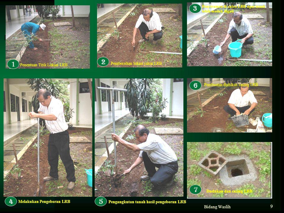 CARA PEMBUATAN Lubang Resapan Biopori (LRB) 10 Bp.Walikota dalam Pencanangan Gerakan Massal Pembuatan LRB