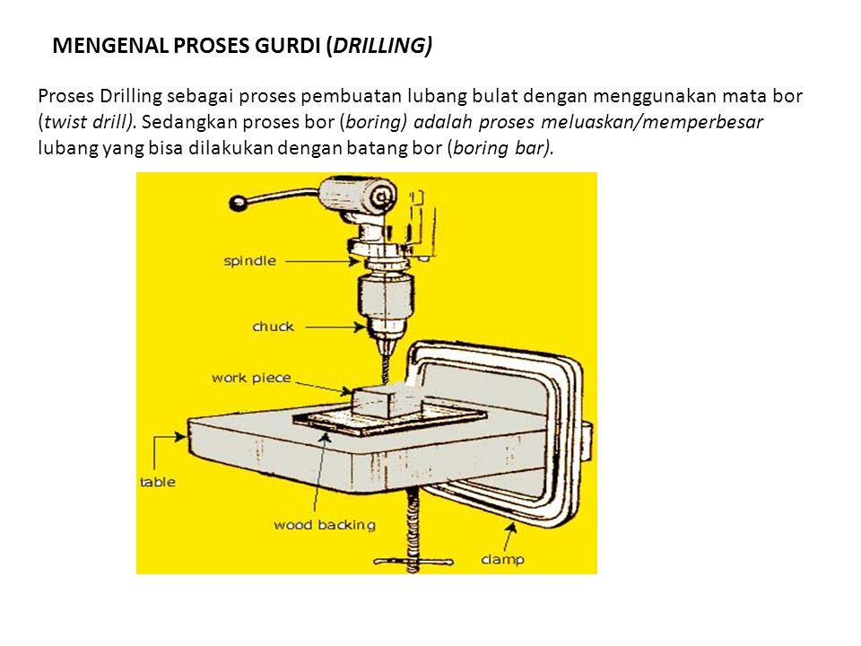 MENGENAL PROSES GURDI (DRILLING) Proses Drilling sebagai proses pembuatan lubang bulat dengan menggunakan mata bor (twist drill). Sedangkan proses bor