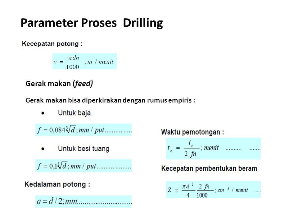 Parameter Proses Drilling Gerak makan (feed) Gerak makan bisa diperkirakan dengan rumus empiris :