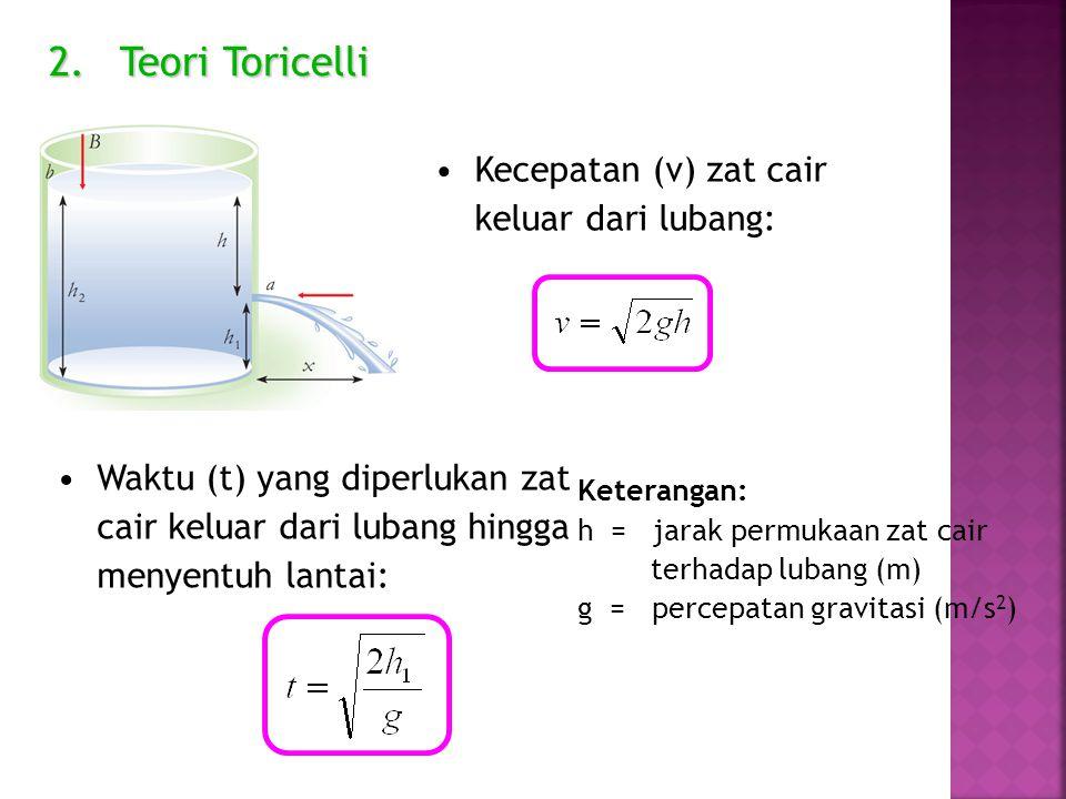 1.Pada Pipa Mendatar Persamaan Bernoulli: Karena mendatar, h 1 = h 2, maka: