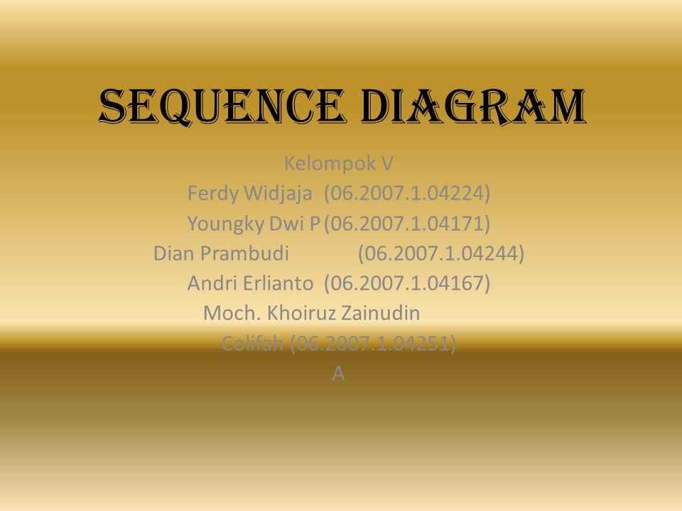 SEQUENCE DIAGRAM Kelompok V Ferdy Widjaja(06.2007.1.04224) Youngky Dwi P(06.2007.1.04171) Dian Prambudi (06.2007.1.04244) Andri Erlianto(06.2007.1.04167) Moch.
