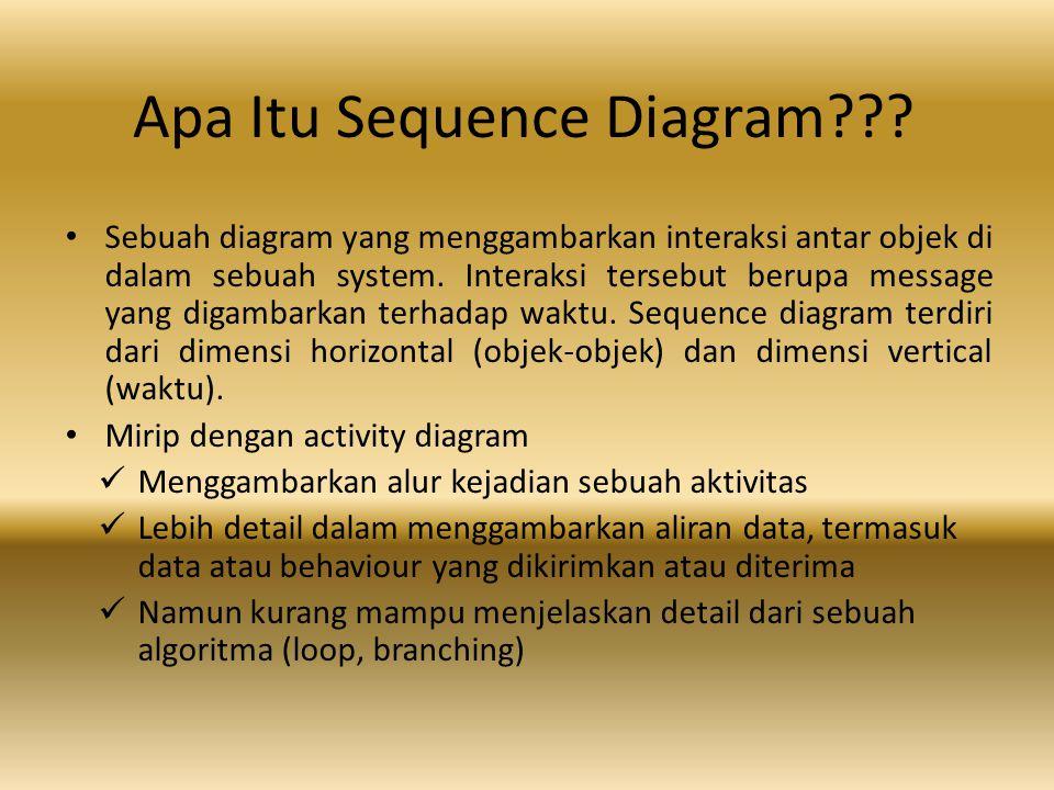 Apa Itu Sequence Diagram??? Sebuah diagram yang menggambarkan interaksi antar objek di dalam sebuah system. Interaksi tersebut berupa message yang dig