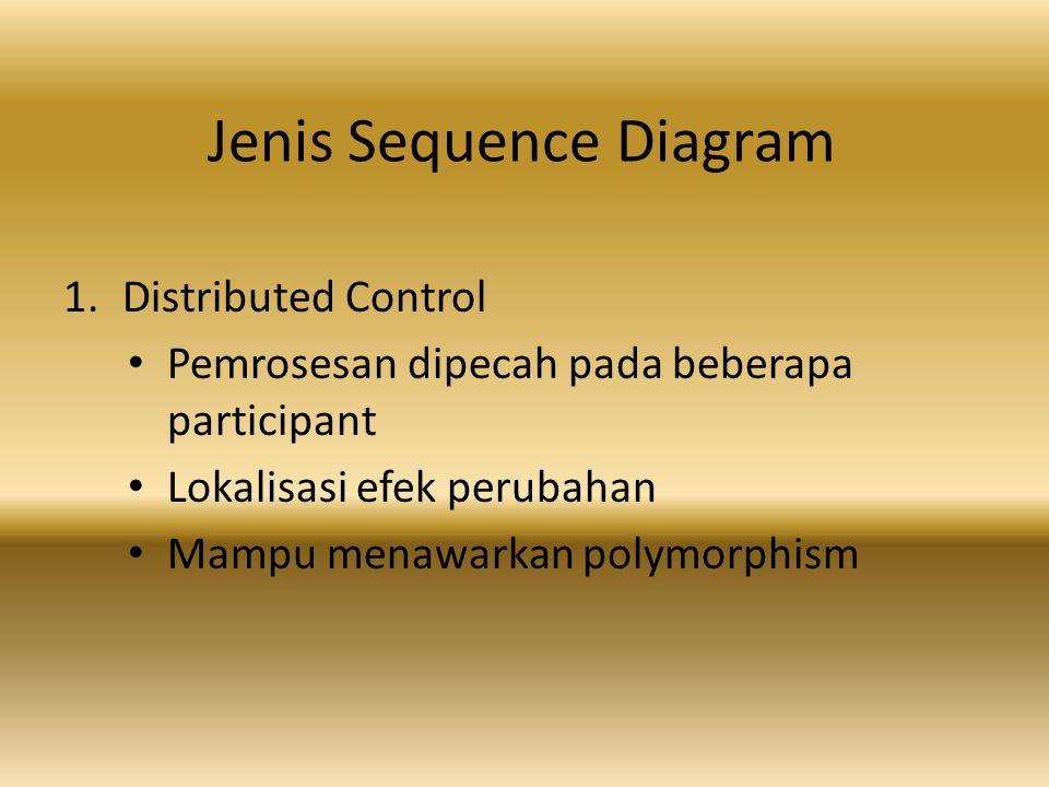 Jenis Sequence Diagram 1.Distributed Control Pemrosesan dipecah pada beberapa participant Lokalisasi efek perubahan Mampu menawarkan polymorphism