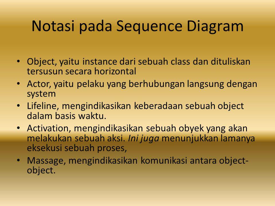 Notasi pada Sequence Diagram Object, yaitu instance dari sebuah class dan dituliskan tersusun secara horizontal Actor, yaitu pelaku yang berhubungan langsung dengan system Lifeline, mengindikasikan keberadaan sebuah object dalam basis waktu.