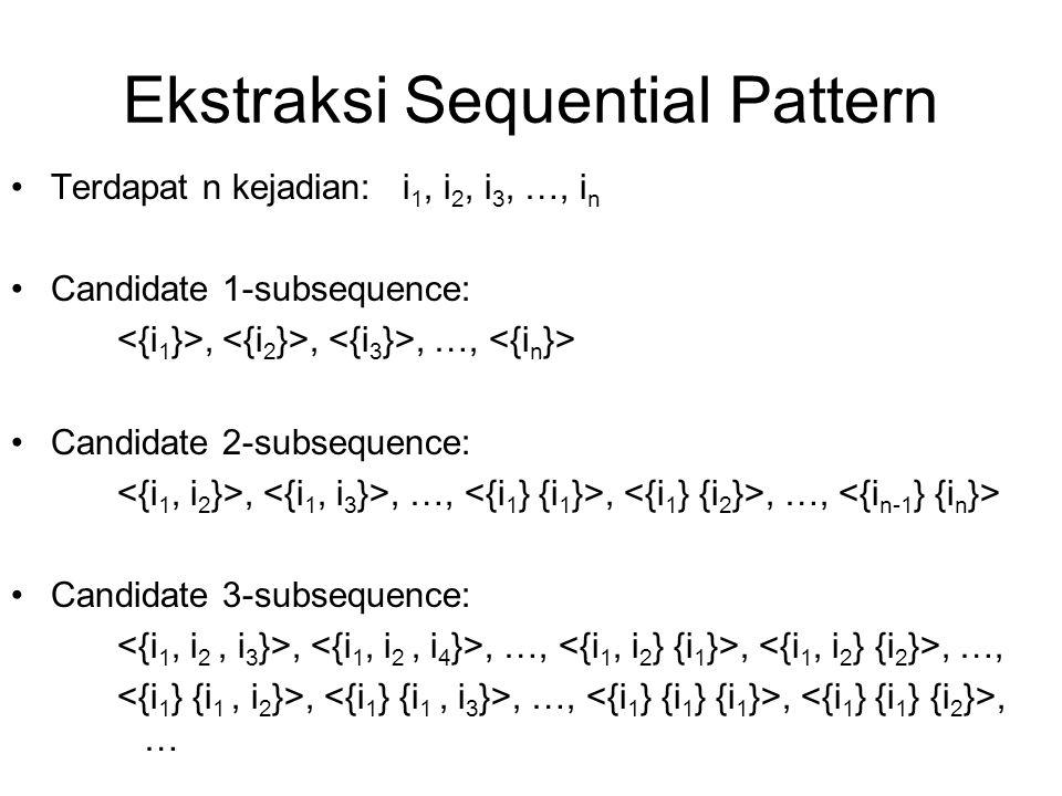 Ekstraksi Sequential Pattern Terdapat n kejadian: i 1, i 2, i 3, …, i n Candidate 1-subsequence:,,, …, Candidate 2-subsequence:,, …,,, …, Candidate 3-