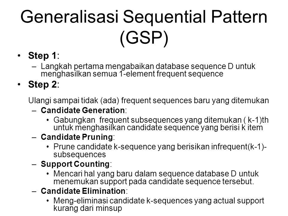 Generalisasi Sequential Pattern (GSP) Step 1: –Langkah pertama mengabaikan database sequence D untuk menghasilkan semua 1-element frequent sequence St
