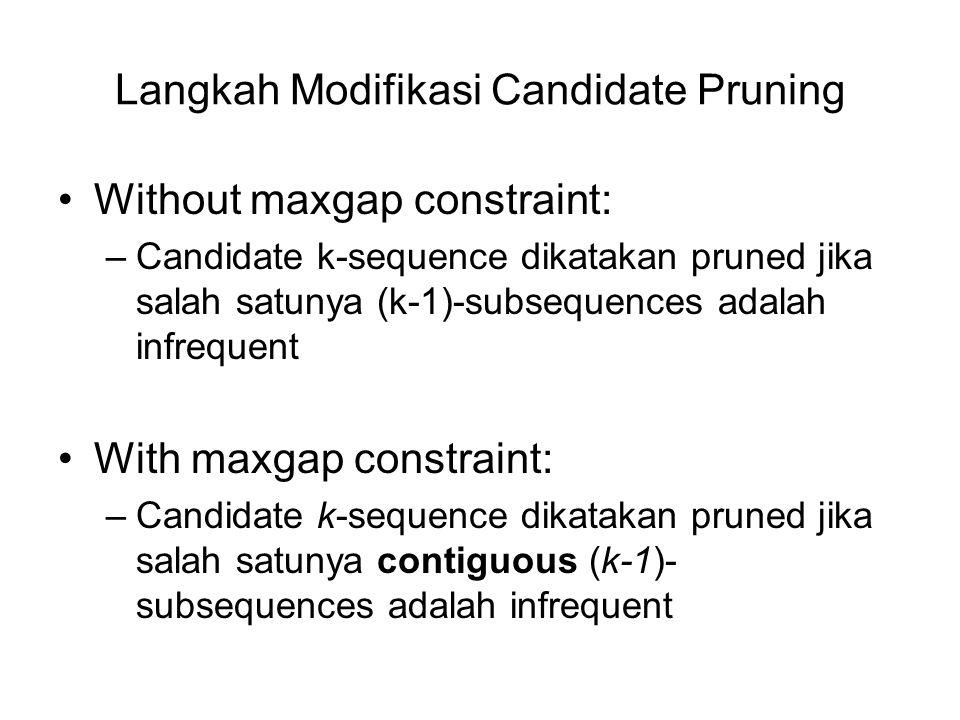Langkah Modifikasi Candidate Pruning Without maxgap constraint: –Candidate k-sequence dikatakan pruned jika salah satunya (k-1)-subsequences adalah in
