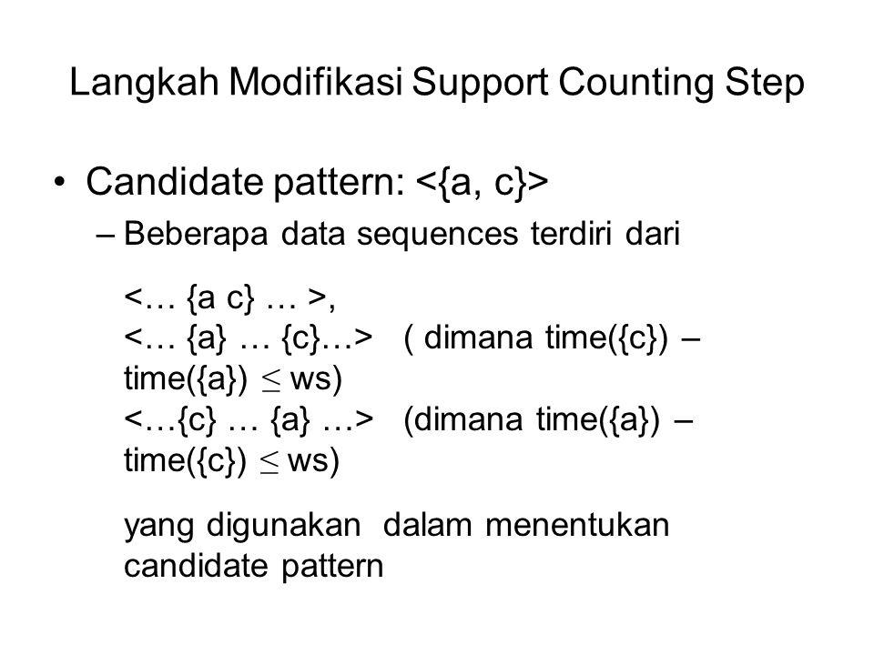 Langkah Modifikasi Support Counting Step Candidate pattern: –Beberapa data sequences terdiri dari, ( dimana time({c}) – time({a}) ≤ ws) (dimana time({