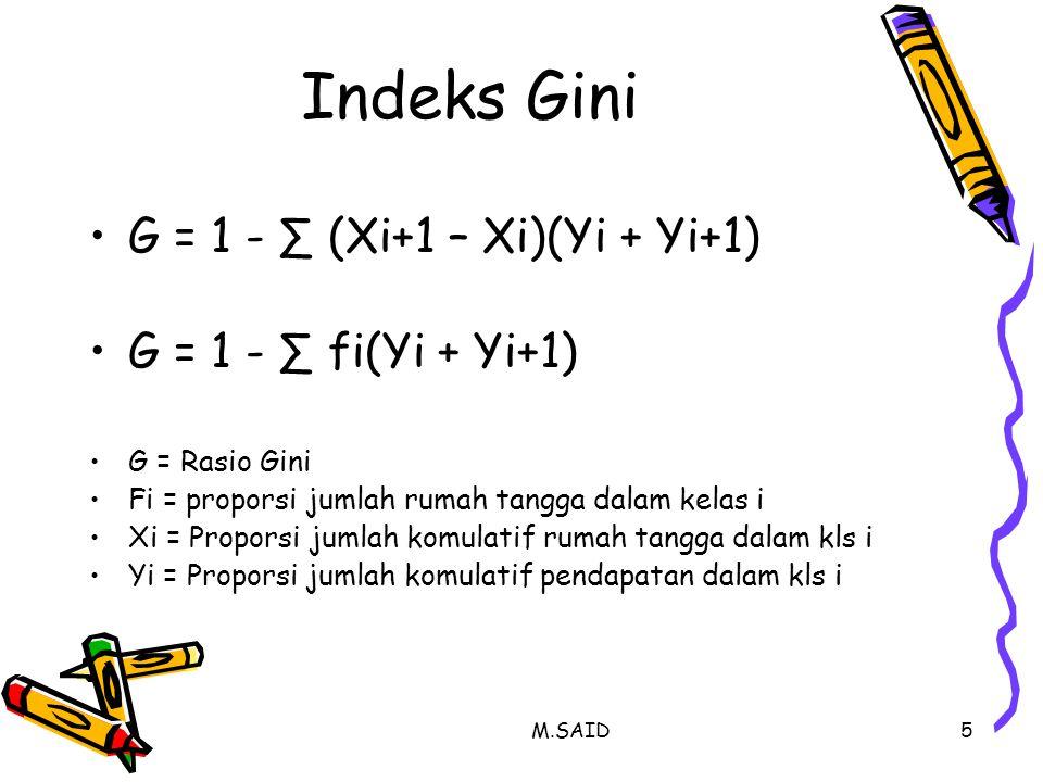 5 Indeks Gini G = 1 - ∑ (Xi+1 – Xi)(Yi + Yi+1) G = 1 - ∑ fi(Yi + Yi+1) G = Rasio Gini Fi = proporsi jumlah rumah tangga dalam kelas i Xi = Proporsi ju
