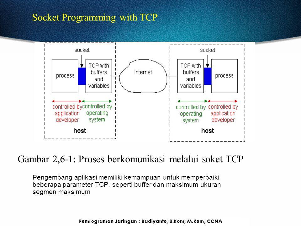 Pengembang aplikasi memiliki kemampuan untuk memperbaiki beberapa parameter TCP, seperti buffer dan maksimum ukuran segmen maksimum Socket Programming with TCP Gambar 2,6-1: Proses berkomunikasi melalui soket TCP