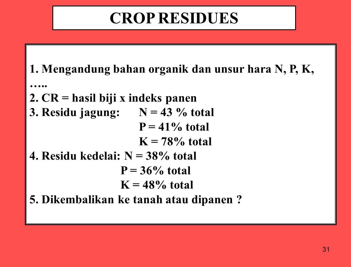 31 CROP RESIDUES 1. Mengandung bahan organik dan unsur hara N, P, K, ….. 2. CR = hasil biji x indeks panen 3. Residu jagung: N = 43 % total P = 41% to
