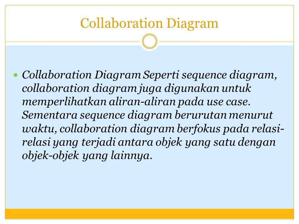 Collaboration Diagram Collaboration Diagram Seperti sequence diagram, collaboration diagram juga digunakan untuk memperlihatkan aliran-aliran pada use