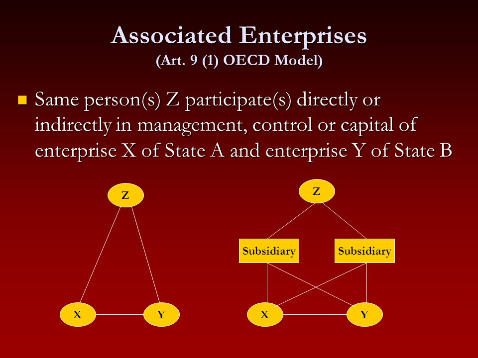 Associated Enterprises (Art. 9 (1) OECD Model) Same person(s) Z participate(s) directly or indirectly in management, control or capital of enterprise